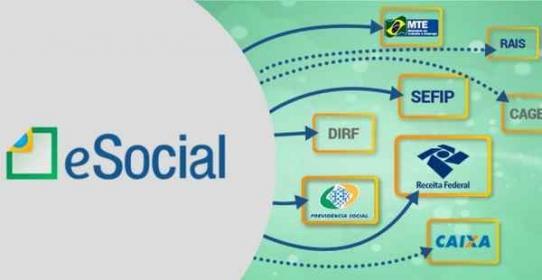 Imagem da notícia: Empregadores PF e-Social inicia em 01-2019.